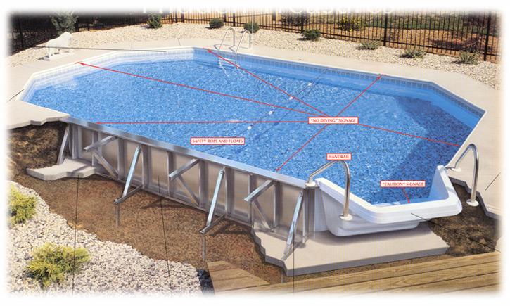 Fiberglass Inground Pool Kits – Swimming pools photos