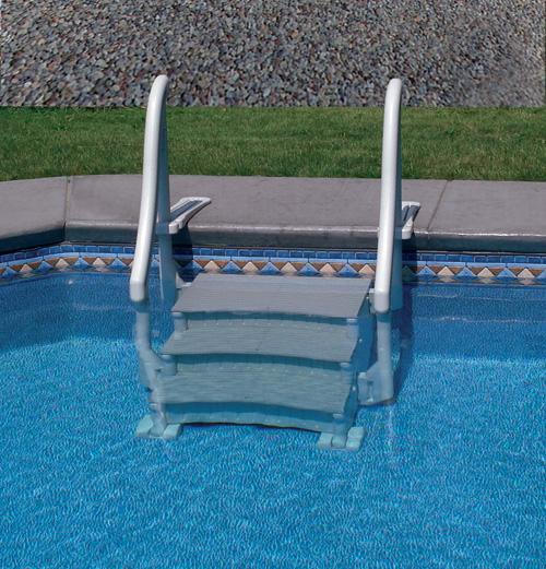 inground pool ladders