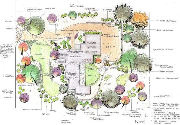 backyard landscaping plansbackyard landscaping plans